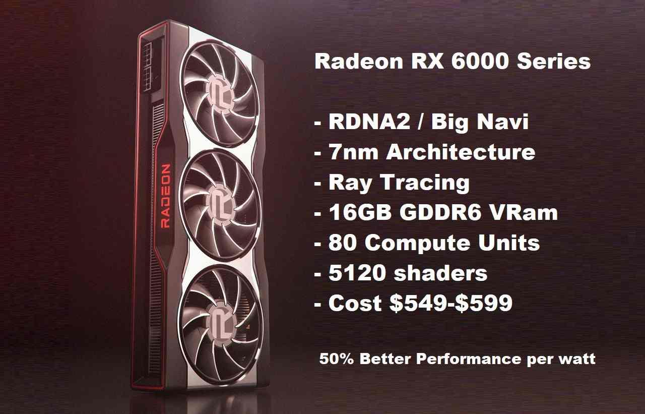 Radeon RX 6000 (AMD)