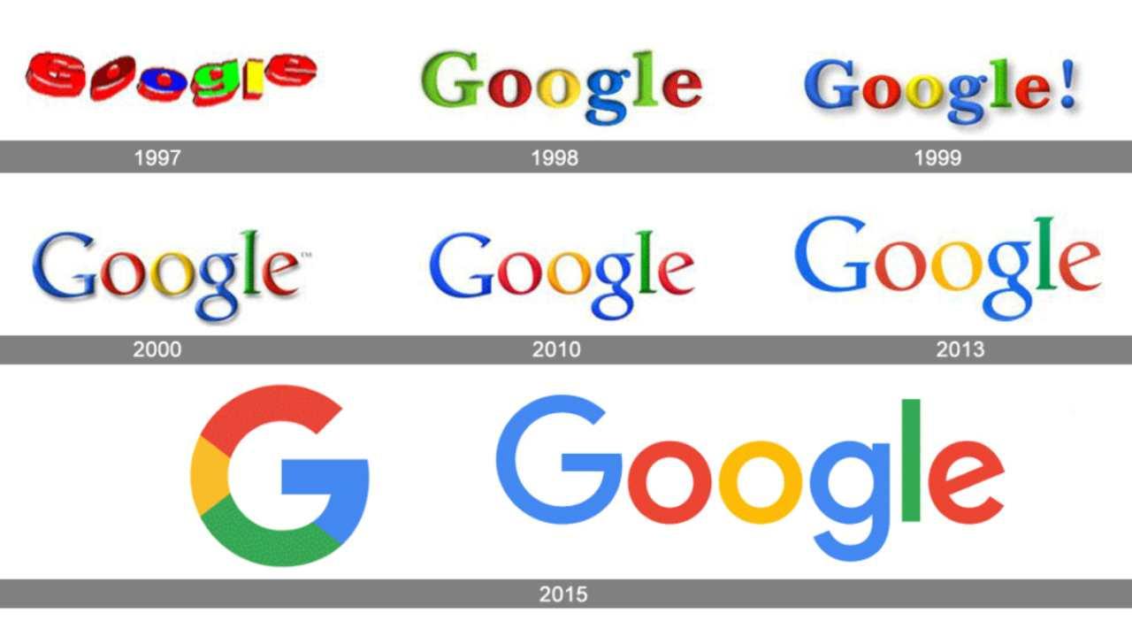 Loghi Google