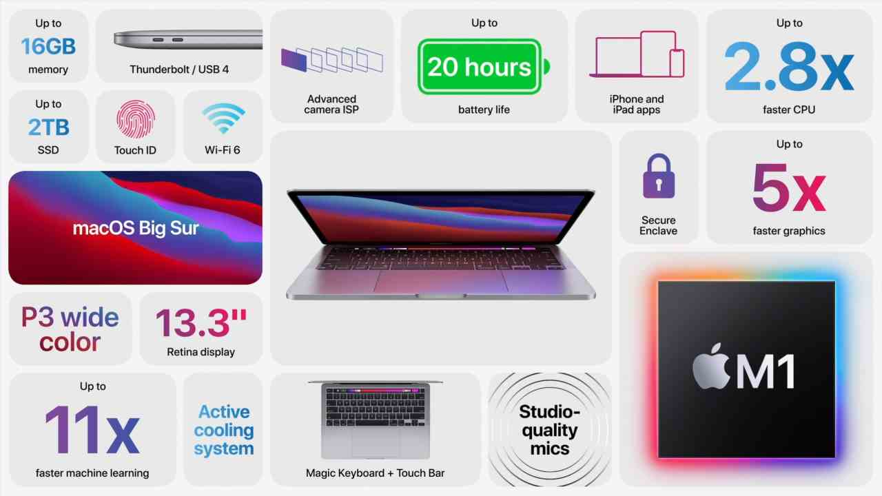 Apple, MacBook Air e Pro hanno lo stesso processore