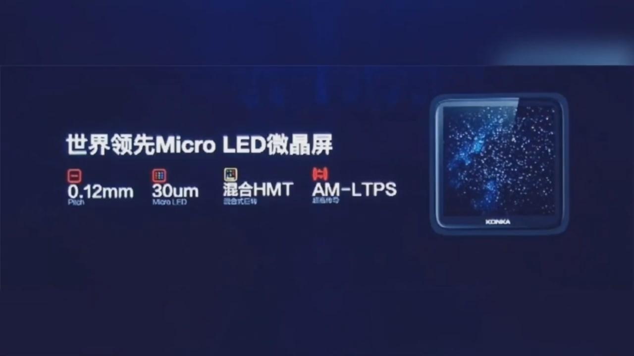 Tecnologia Micro LED Konka