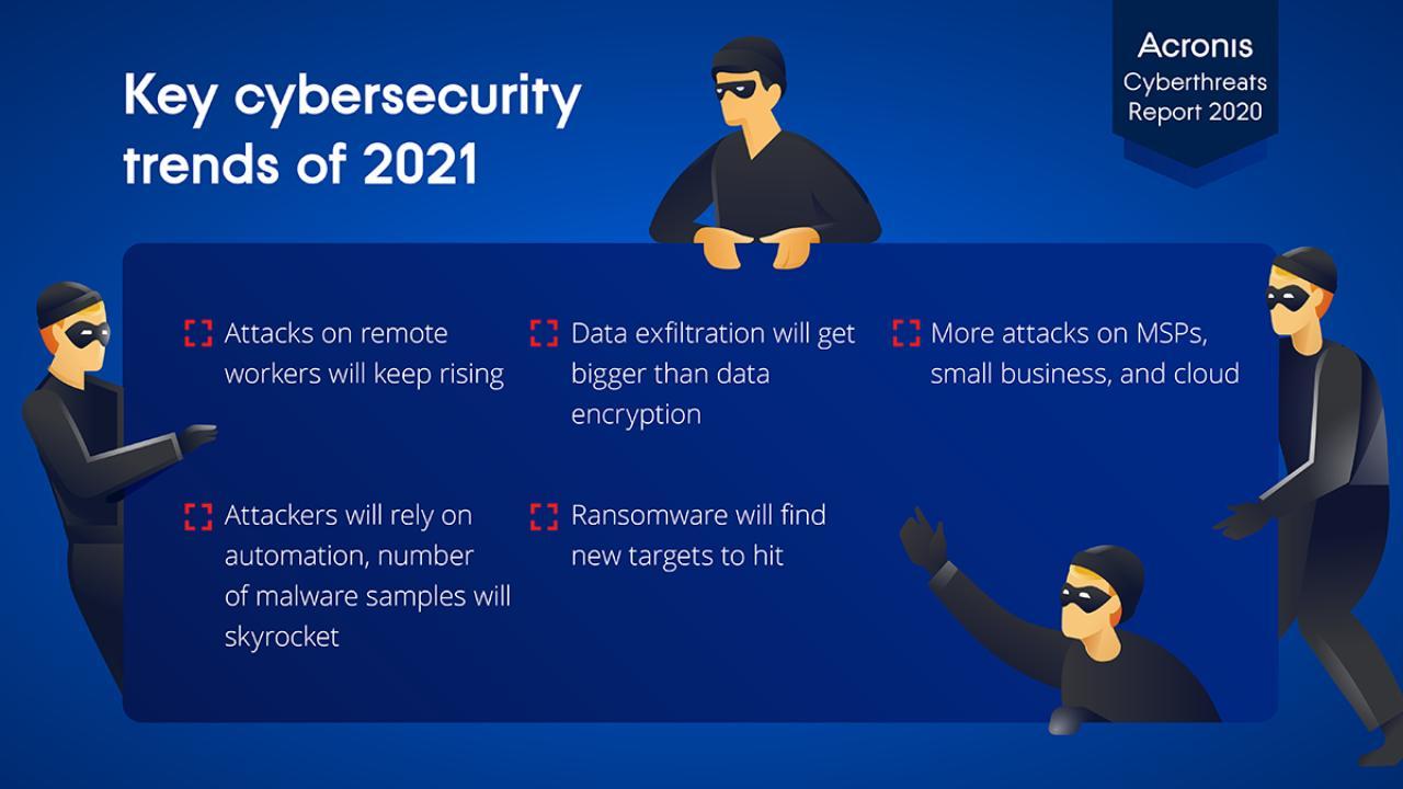 Cybersecurity, foschi presagi per il 2021