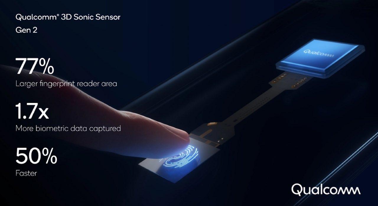 Qualcomm: nuovo sensore ultrasonico