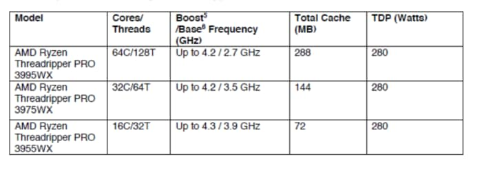 CES 2021: AMD Ryzen 5000 Mobile