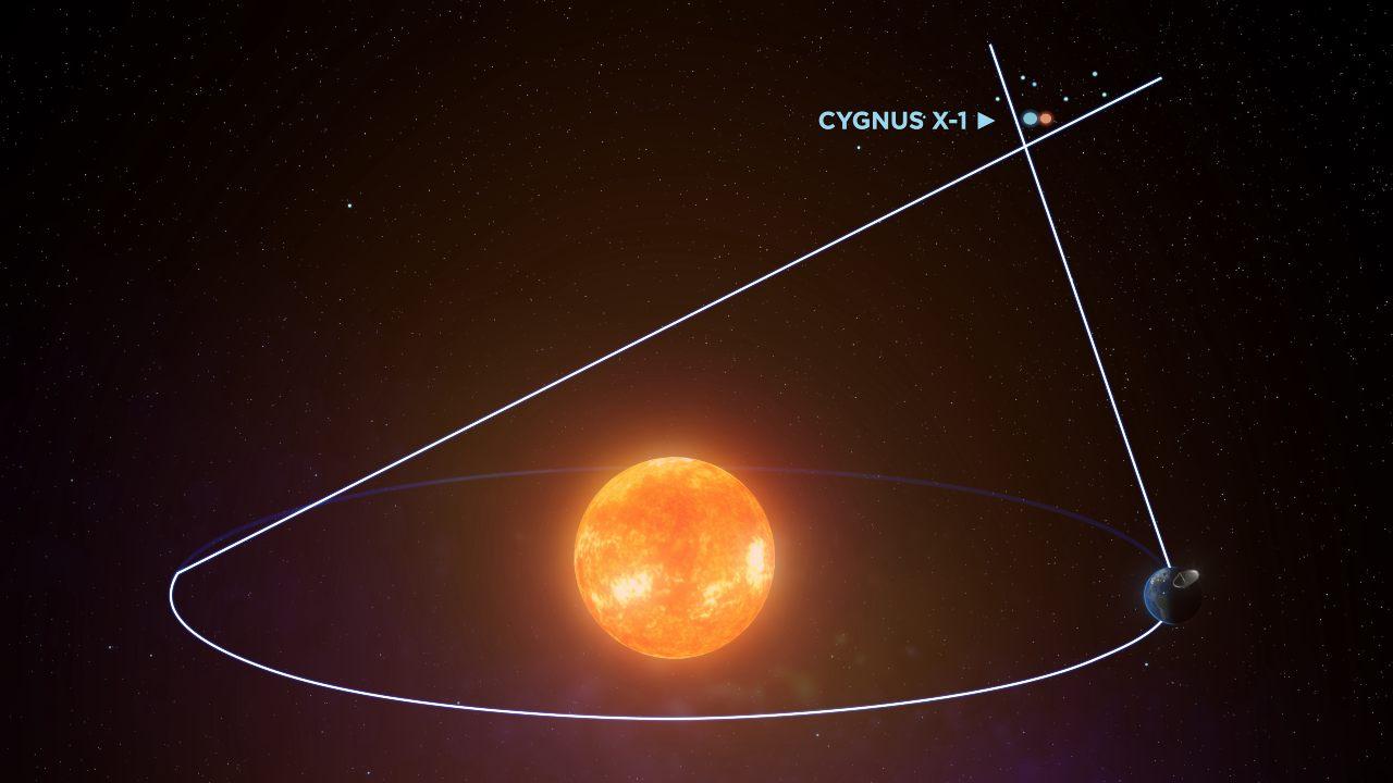 Cygnus X-1 VLBA