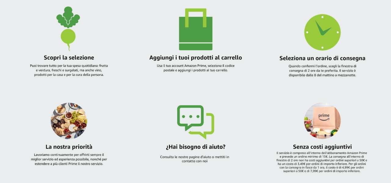 Amazon fresh Roma come funziona
