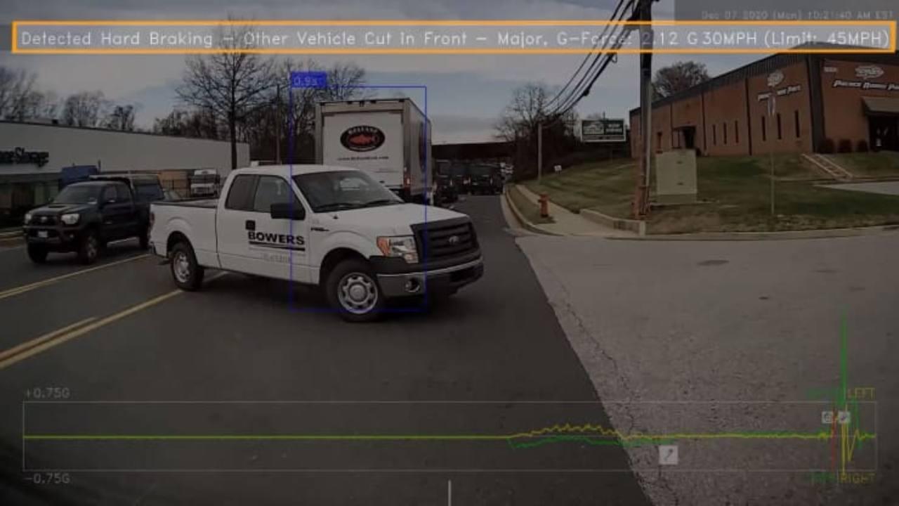 Telecamere Amazon sui furgoni (Foto Cnbc)