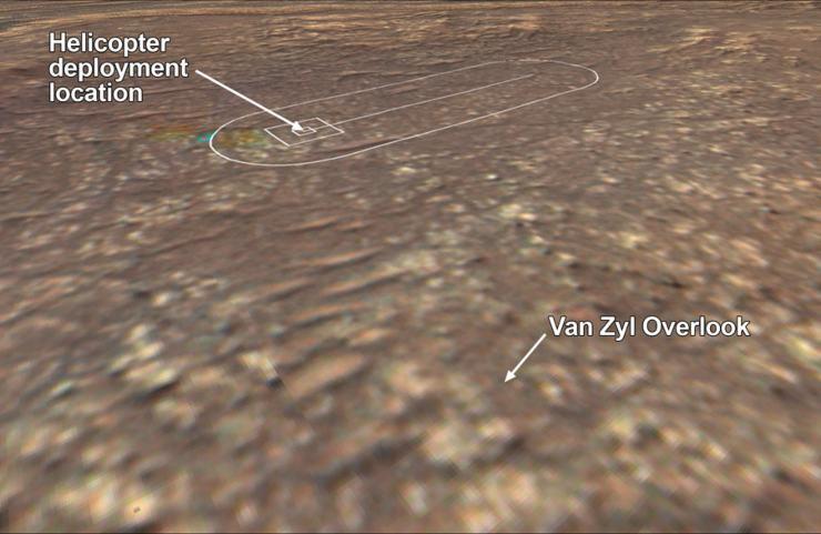 Ingenuity Perseverance riprenderà le immagini dalla Van Zyl Overlook