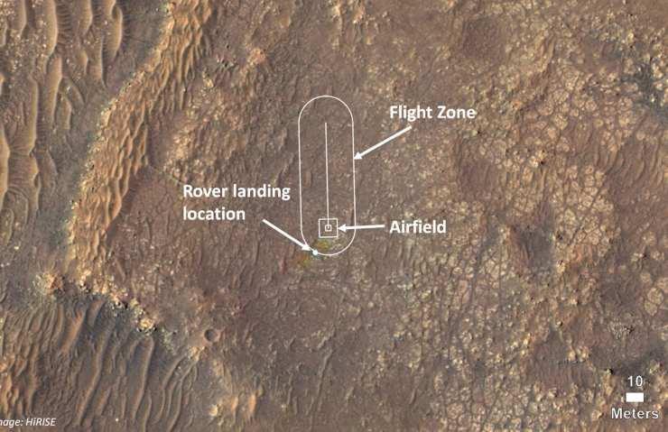 Ingenuity, zona di volo