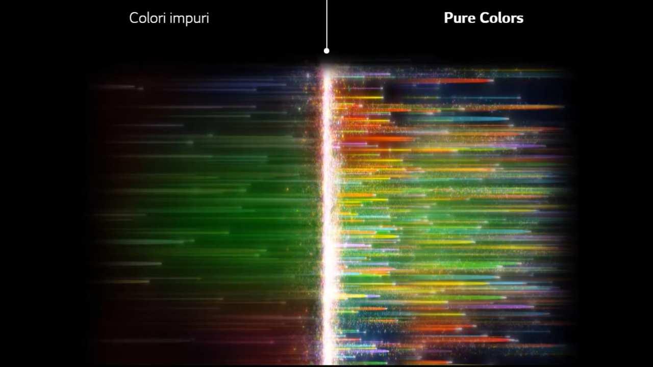 Colori con NanoCell