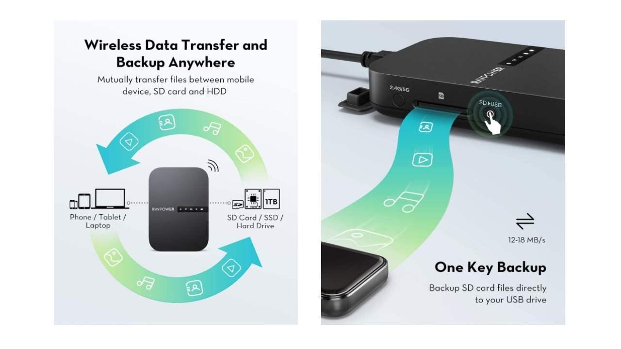 Router e Power Bank