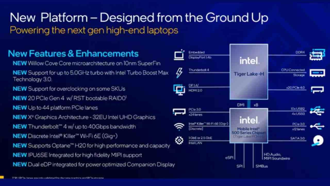 Scheda tecnica nuovo processore Intel