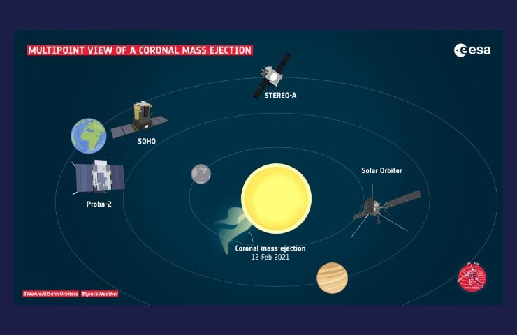 Solar Orbiter Un diagramma dell'espulsione di massa coronale