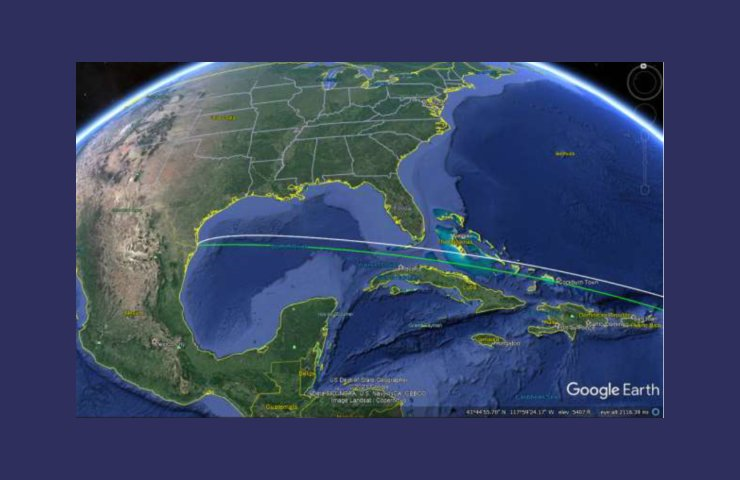 Space X volo orbitale La traiettoria di Starship