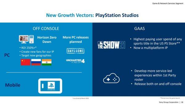 Uncharted 4 arriverà su PC