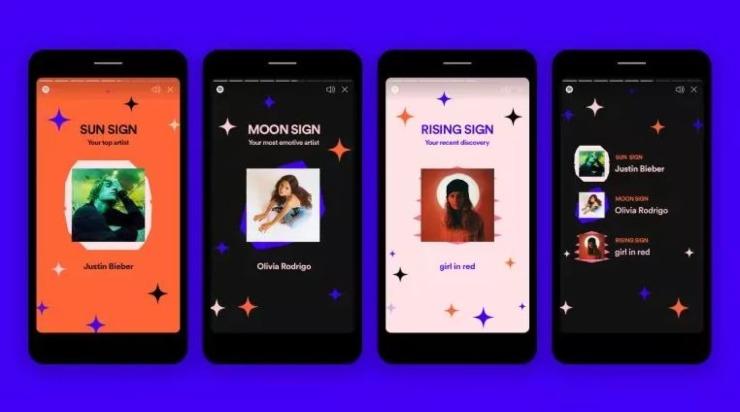 Spotify, introdotte due nuove funzioni