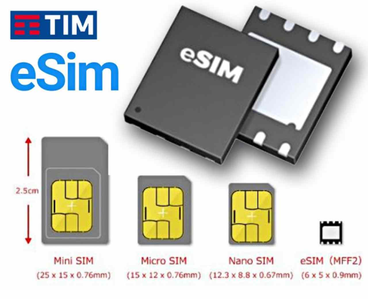Scoppia la guerra fra Sim ed eSim (Foto Tim)